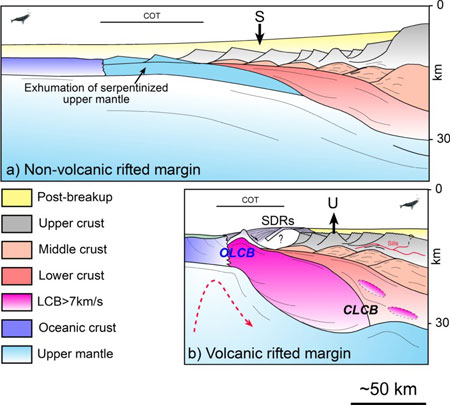 geology tide and continental margins b Geology 122 javelosa, luis antonio a 2008-68085 plate tectonics as expressed in geological landforms and events: an exploration using global data and global.