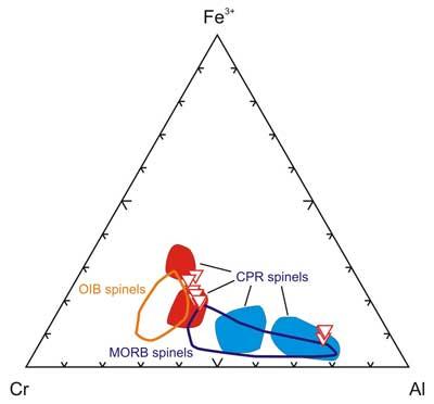 carpathians group engine diagram